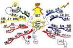 mind map2.jpg